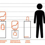 infografia medidas y altura fuentes y dispensadores de agua